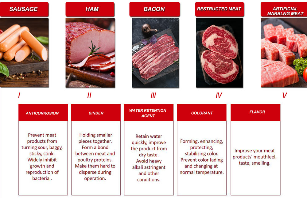 meat-2020