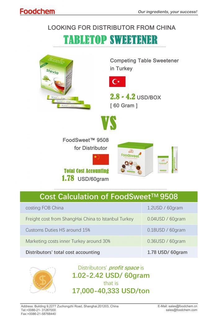 FoodSweet™ 9508