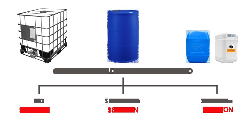 85% Food Grade Phosphoric Acid Hot Sale
